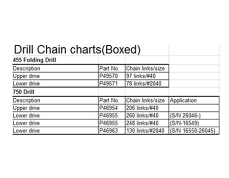 John Deere Agricultural Drill Chains